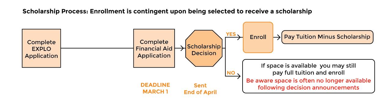scholarship-lg